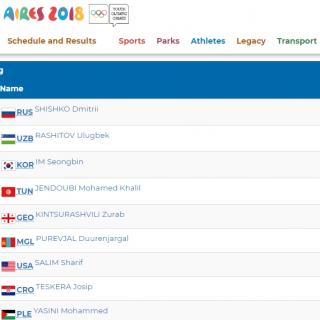 Olimpijske igre mladih: Teskera ispao u prvom kolu od osvajača zlatne medaljegall-2