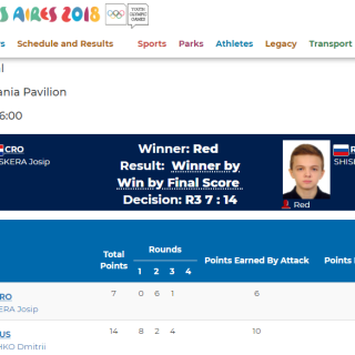 Olimpijske igre mladih: Teskera ispao u prvom kolu od osvajača zlatne medaljegall-1