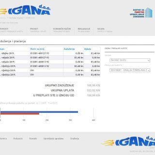 Igana uvodi prvi i jedini pametni sustav upravljanja zgradamagall-0