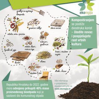 Projekt Eko regija: do 2022. potrebno odvajati 60% komunalnog otpadagall-1