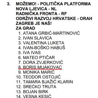 Samo pet Kninjana na listama; Od parlamentarnih opcija, samo su dvije odabrale Kninjanegall-3
